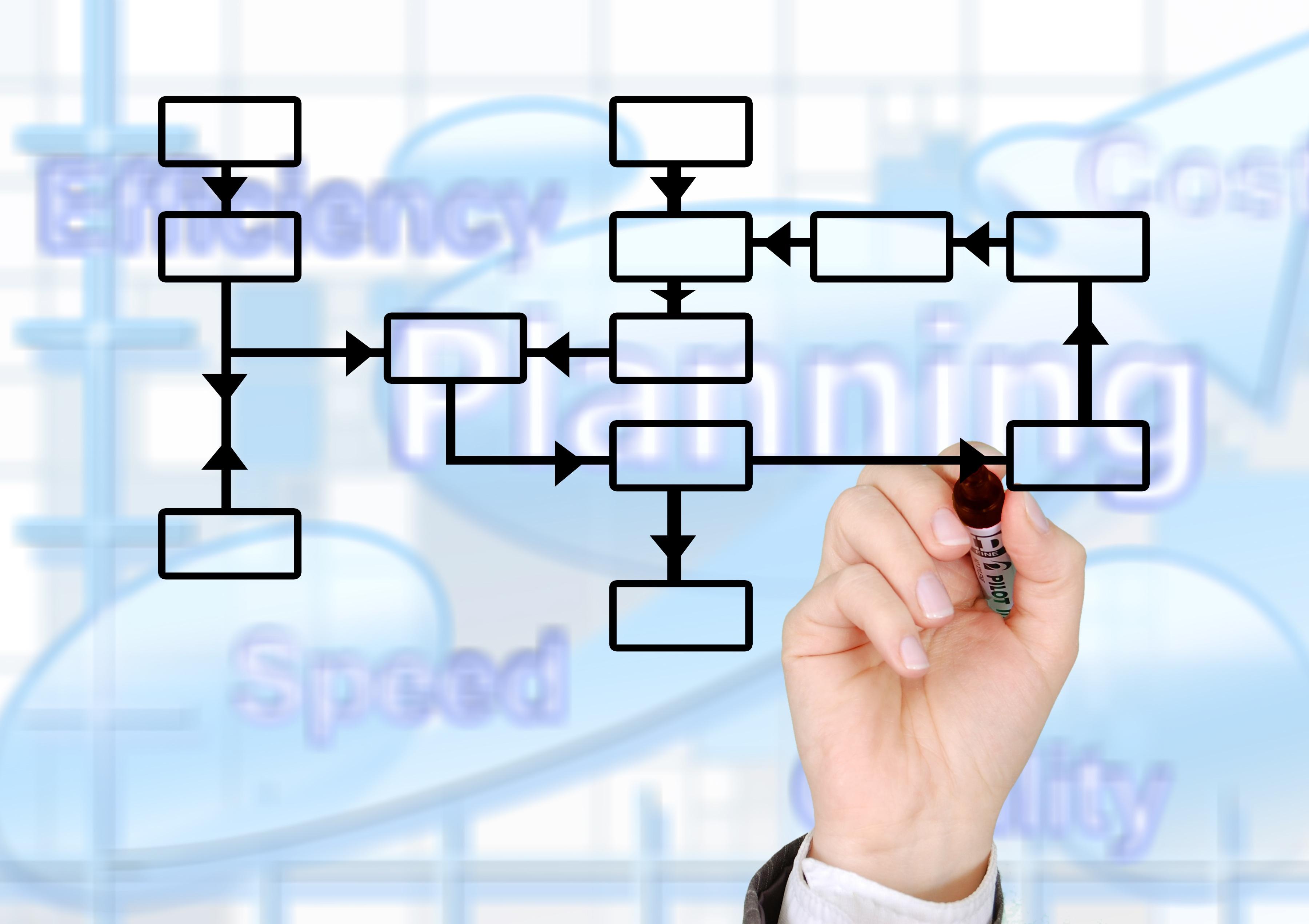 Kilka problemów ze skutecznym wdrożeniem procesów biznesowych, które pomoże rozwiązać automatyzacja