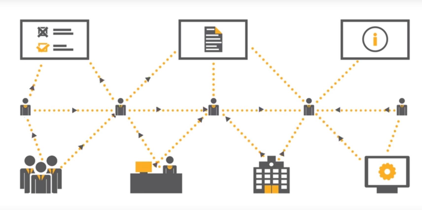 Jobrouter – animacja prezentująca ideę workflow